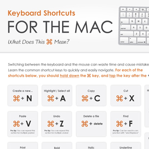 Keyboard Shortcuts for Mac