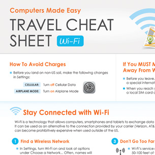 CME Travel Cheat Sheet