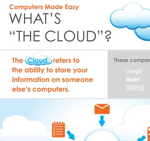 "So what exactly is ""The Cloud""?"