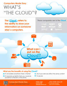 "What is ""the cloud?"""